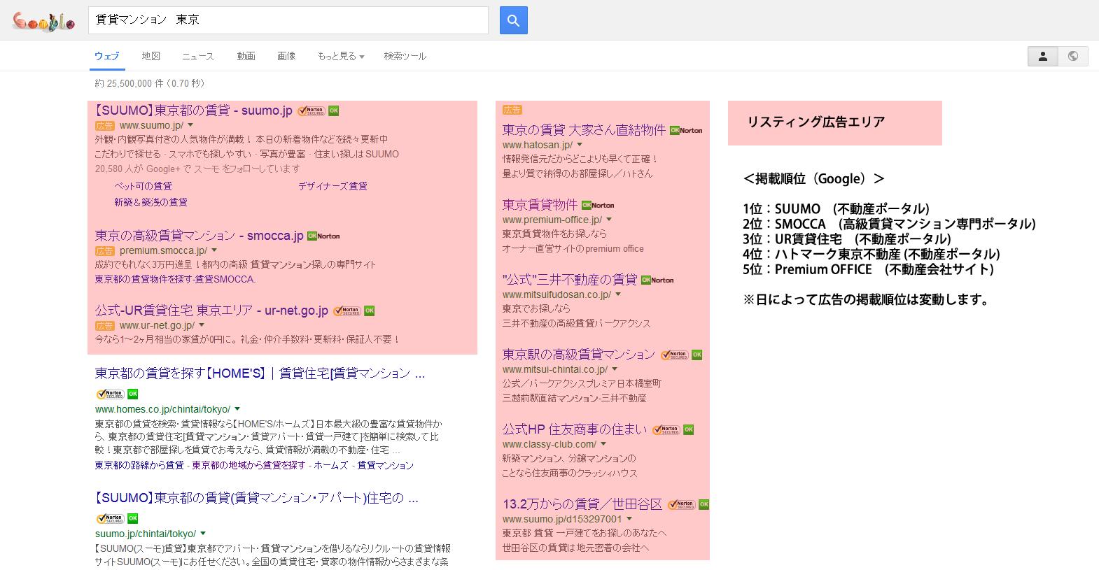 賃貸マンション東京 検索結果